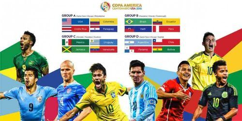 Get Copa America 2016 Schedule andVenues