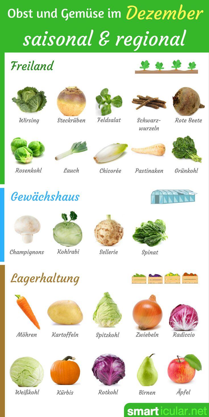 Die besten 25 obst tiere ideen auf pinterest - Obst und gemuseplatte fur kindergarten ...