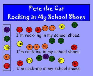 """I am a huge fan of Pete the Cat because of the ability the book has to connect with children. This pin connects the rhythm of """"Rocking In My School Schools"""" with a artistic diagram. I would use this in my future classroom because I feel it would allow kids to learn rhythm scale, the story, and the fun of singing!"""