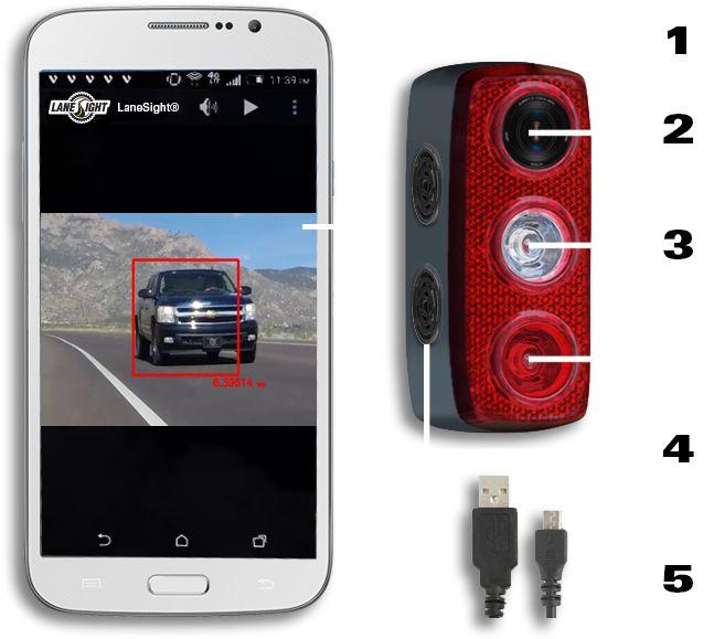 LaneSight  Scanner, der die Straße hinter dir analysiert und dich, als auch deinen Hintermann warnt.