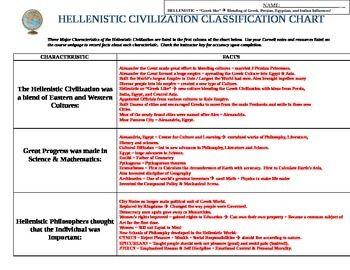 compare and contrast essay plato and aristotle