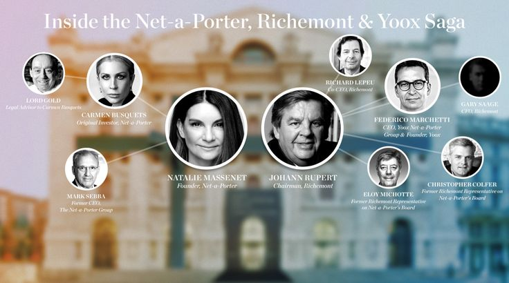 Article on the Net a Porter merger with Yoox. How Natalie Massenet and Carmen Busquets built Net a Porter and had the company sold out from under them.