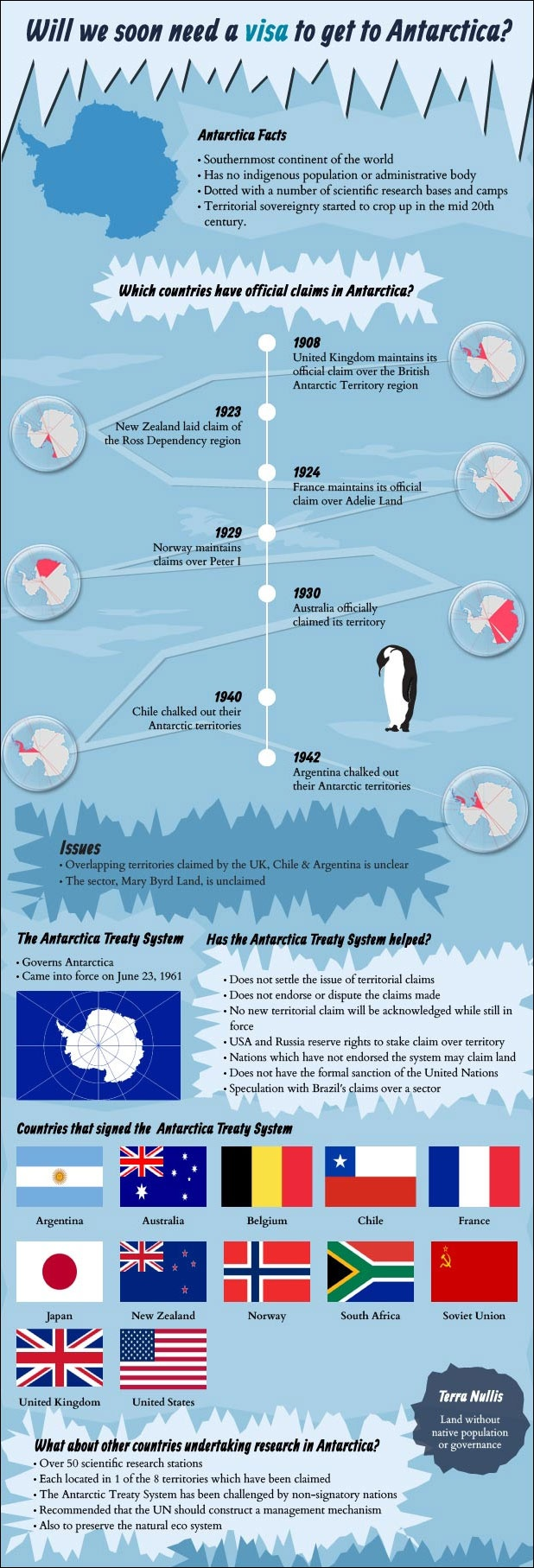 Who owns the White Continent? Infographic on Territorial Claims on Antarctica and if we need a visa to get to it.