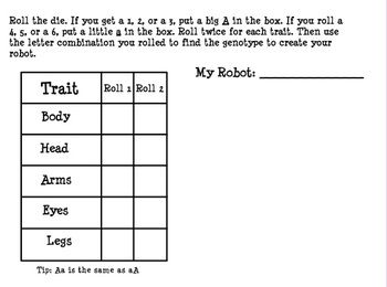 Worksheets Inherited Traits Worksheet 193 best images about science inherited acquired traits on robot flipchart