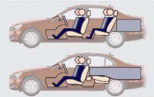 Hướng dẫn sử dụng xe Mercedes C250 các chức năng xếp hành lý