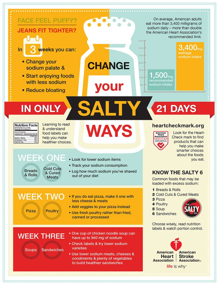 On average, American adults eat more than 3,400 milligrams of sodium daily - more than double the American Heart Association's recommended limit of 1,500 milligrams. Find out how you can change your sodium palate, start enjoying foods with less sodium, reduce bloating in only 21 days.