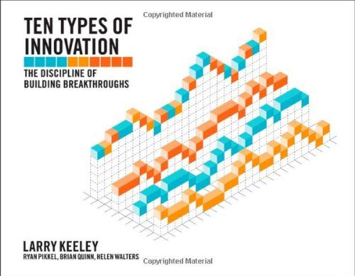 Ten Types of Innovation: The Discipline of Building Breakthroughs by Larry Keeley http://www.amazon.com/dp/1118504240/ref=cm_sw_r_pi_dp_wTRDvb1MRWQZJ
