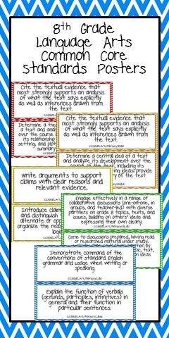 8th Grade Language Arts Common Core Standards Posters. Would be great as magnets for the daily objective board.
