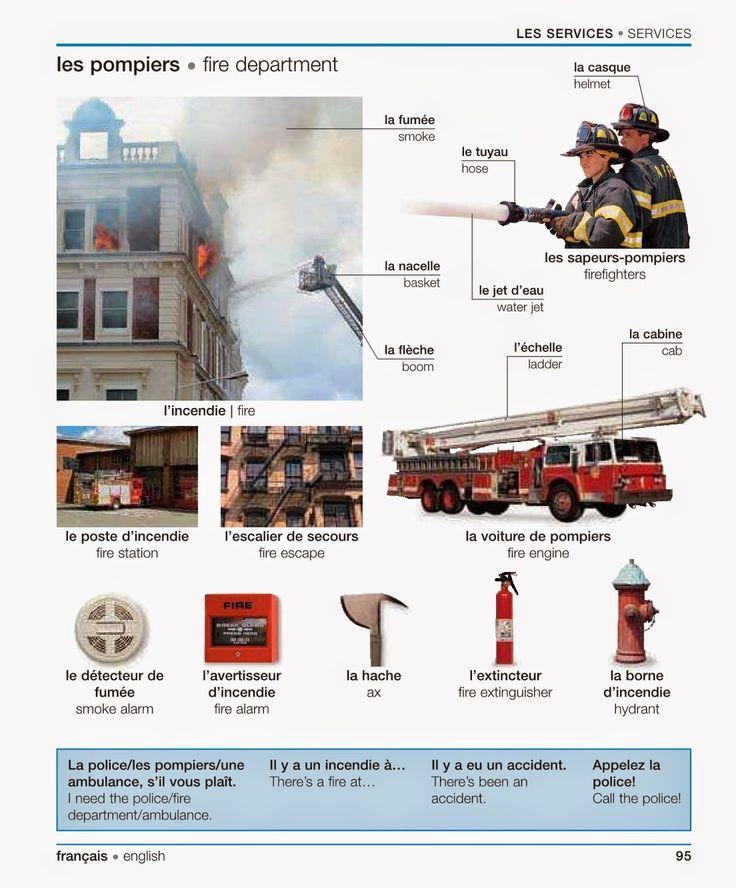 Strażacy - słownictwo 2 - Francuski przy kawie
