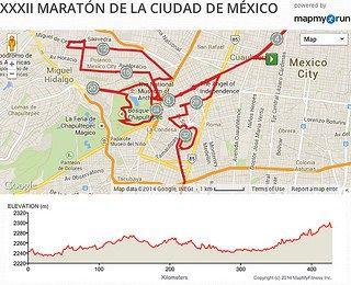 Ruta del Maratón de la Ciudad de México 2014 (mapa interactivo) - RunMX