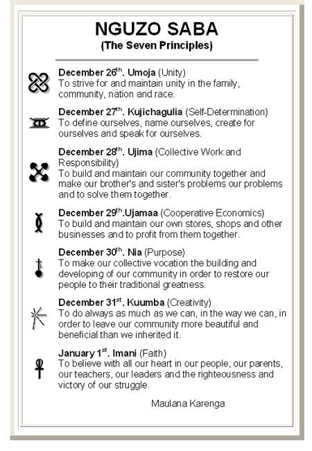 7 PRINCIPLES OF KWANZAA