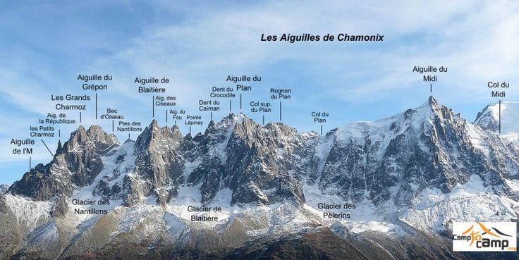 Aiguilles de Chamonix (et Envers des Aiguilles)