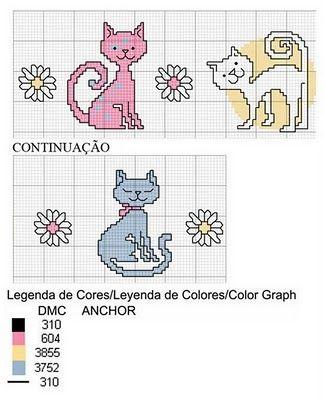 Gráfico gatinhos apaixonados  Adoro gatos,  selecionei alguns gráficos para vocês bordarem em ponto cruz.