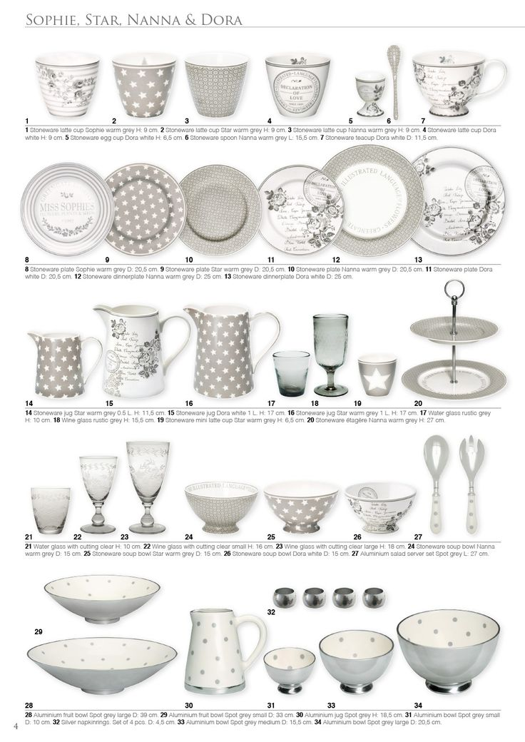 Greengate Europe  sc 1 st  Pinterest & 15 best tolles Geschirr images on Pinterest   Dishes Dinnerware and ...