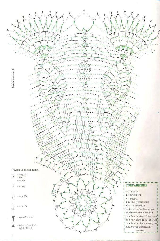 1033 best images about crochet patterns diagrams on. Black Bedroom Furniture Sets. Home Design Ideas