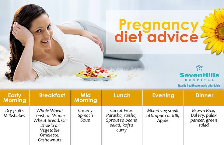 how to lose weight during early pregnancy