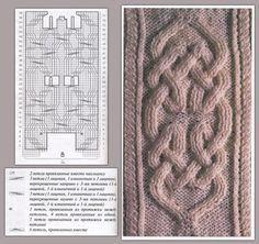 interesting cable motif - knit stitch pattern chart