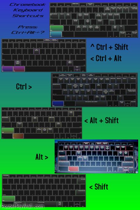 Chromebook Keyboard Shortcuts Poster (Can't find one, so I ...