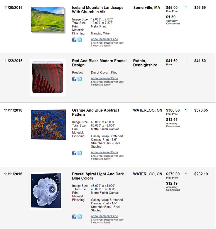 Some of the sales I got on Fine Art America during the Holiday season 2016. Pinterest helped me a lot in finding people that are interested in buying art. Check out the free lessons of my online course: http://marketing-for-artists.com