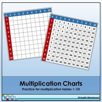 Multiplication Charts - Practice for multiplication tables 1 - 10 from Virtually MontessoriInspired by the Montessori multiplication charts, these charts are intended to be used after the child has been introduced to multiplication tables and is on the way to memorization.