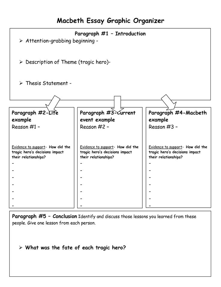 Macbeth Characterization Graphic Organizer Essay Sample