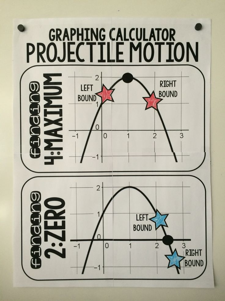 Free posters to help students with quadratic word problems on the graphing calculator.