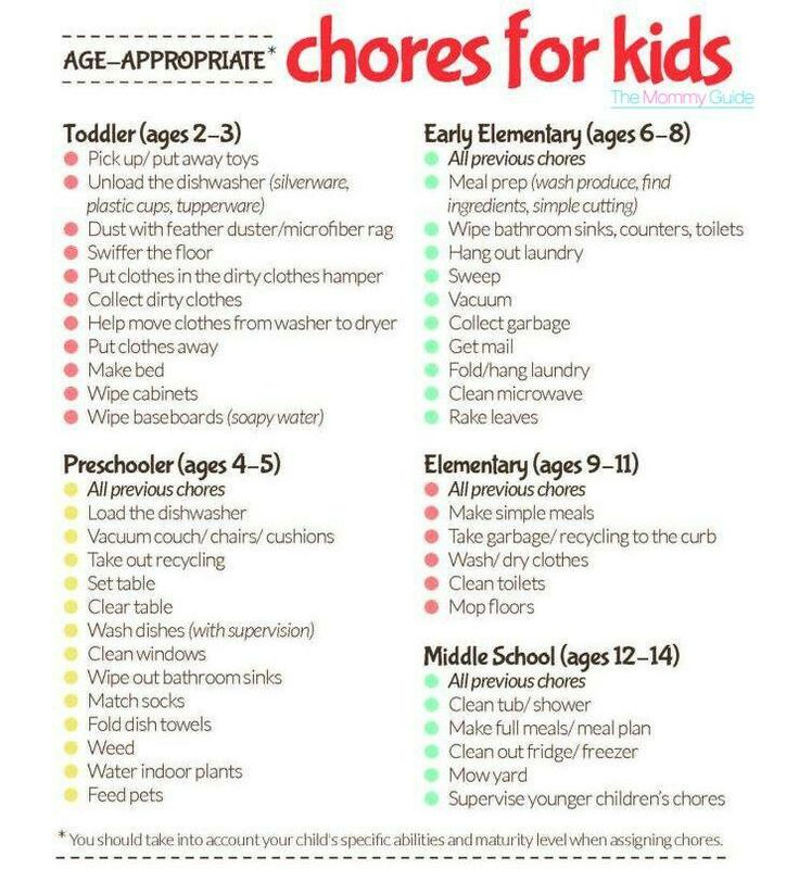 Yeah right I'd like to see my 6 year old do one or two of these things