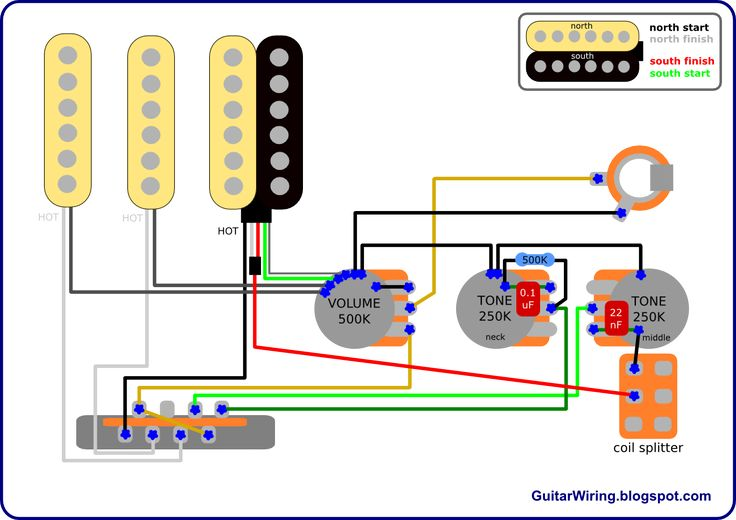 The    Guitar       Wiring    Blog  diagrams and tips  Fat Strat Mod  Fender  Charvel    guitars