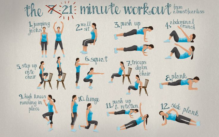 For the 21 minute workout: do all the exercises (for 15-20 reps each) in order 2-3 times until you hit your time.  For the 7 minute workout: you do each exercise one time (for 15-20 reps each) at 100% V˙O2max (basically highest intensity) then you're done. 1. Jumping Jacks 2. Wall Sit 3. Push Up 4. Abdominal Crunch 5. Step ups 6. Squats 7. Triceps dips 8. Plank 9. High knees running in place 10. Lunge 11. Push up & Rotation 12. Side Plank