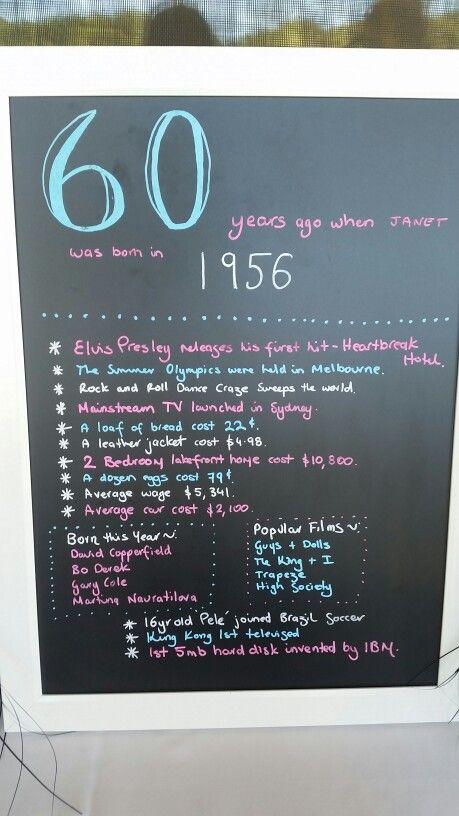 60th birthday fun facts regarding year 1956                                                                                                                                                      More