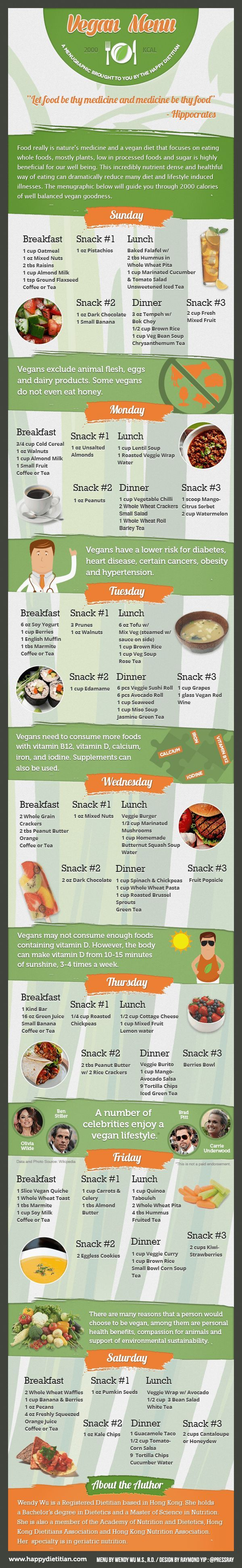 A Menugraphic Illustrating a 2000 Calorie Vegan Menu, with tips and information about living a vegan lifestyle.