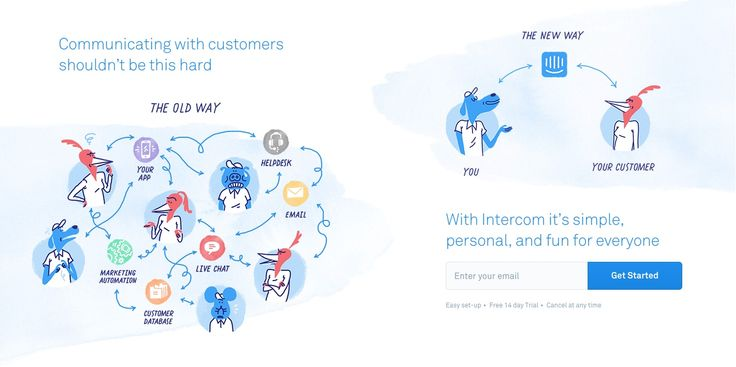 Customer Messaging Platform   Intercom https://www.evernote.com/Home.action#n=c1ac4ccd-e3cb-44fa-b39d-a3a98df03a82