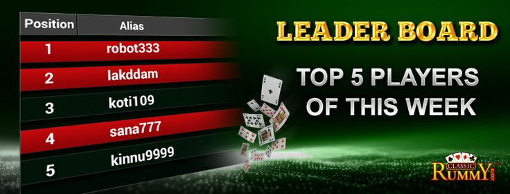 Top 5 players of the week: For more details about the offer check the link below >>  https://www.classicrummy.com/free-rummy-cash-back-offer?link_name=CR-12