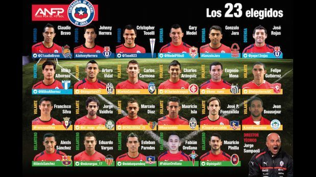 Con Arturo Vidal, Chile presentó lista final de 23 para Brasil. Junio 1, 2014