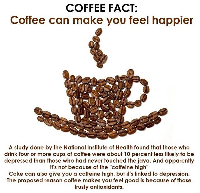 30 best images about Coffee fact on Pinterest | Facts, Coffee ...