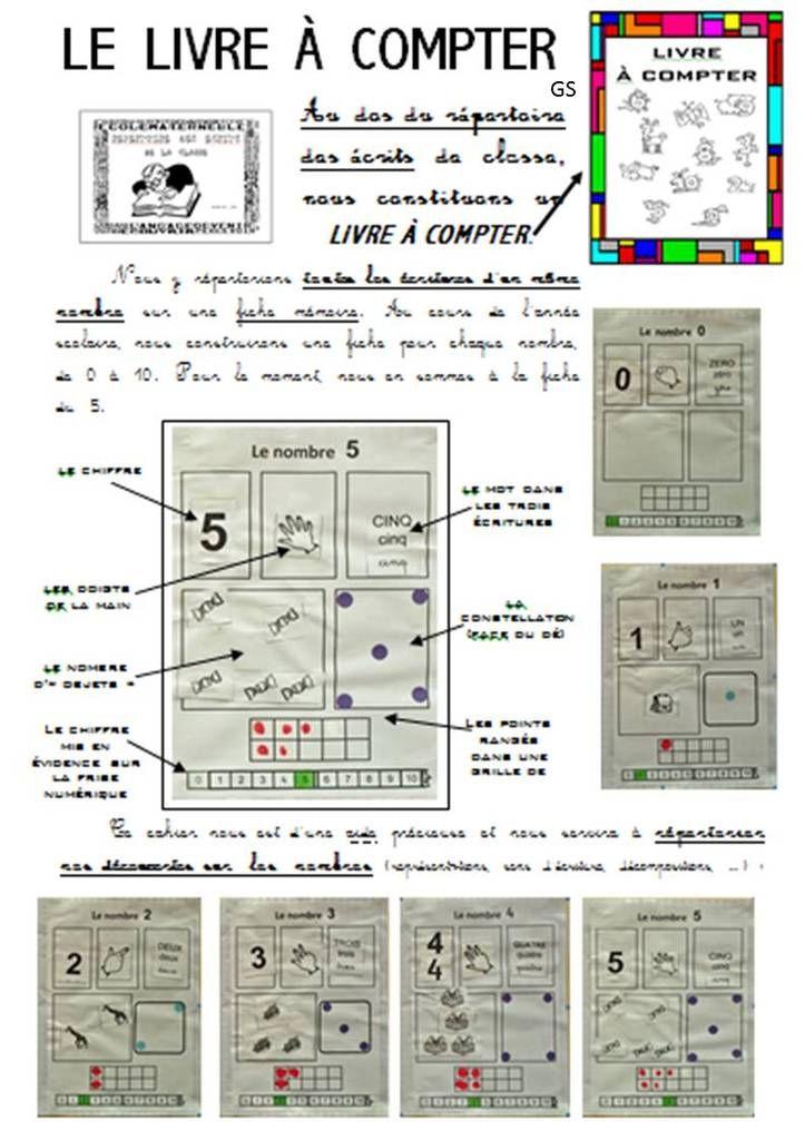 Gut bekannt 22 best JEUX A FABRIQUER images on Pinterest | Montessori, Names  TK04