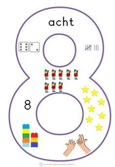 * Cijfersymbolen om in de klas te hangen | Beginnende gecijferdheid. 8-9