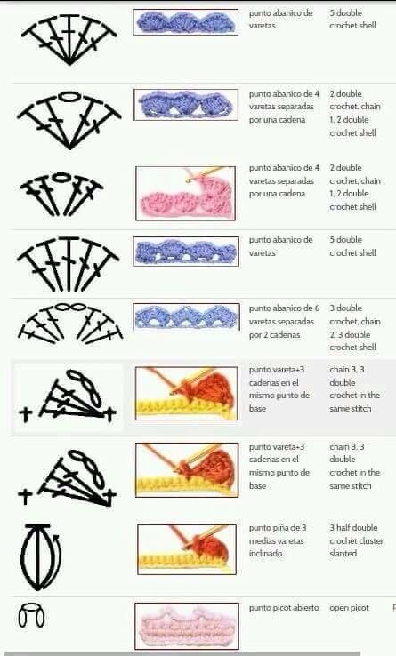 Abschlußkante Häkel Mode Häkeln Häkeln Muster Und Stricken