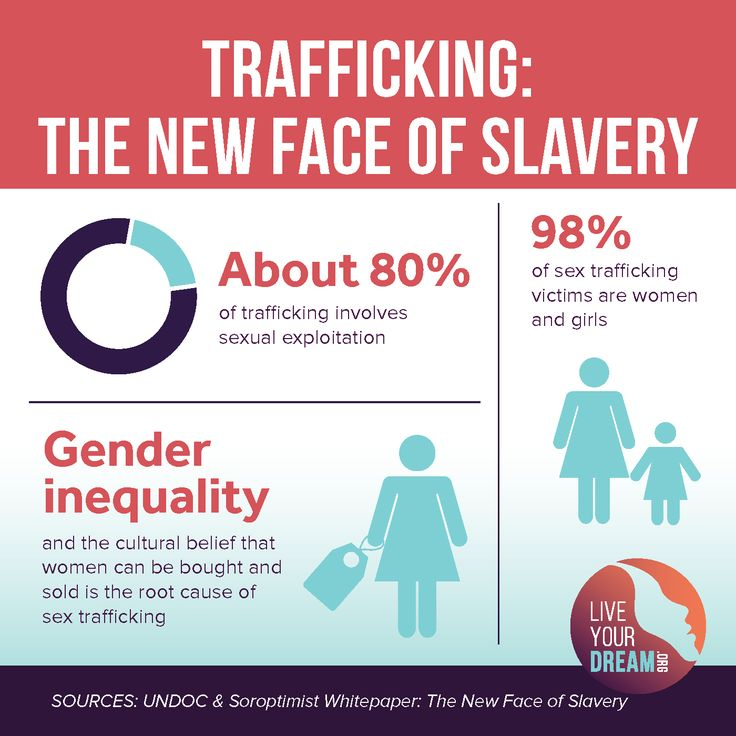 Gender inequality and the cultural belief that women can be bought and sold is the root cause of human sex trafficking. Learn more about sex trafficking and what YOU can do to protect women and girls in your community!