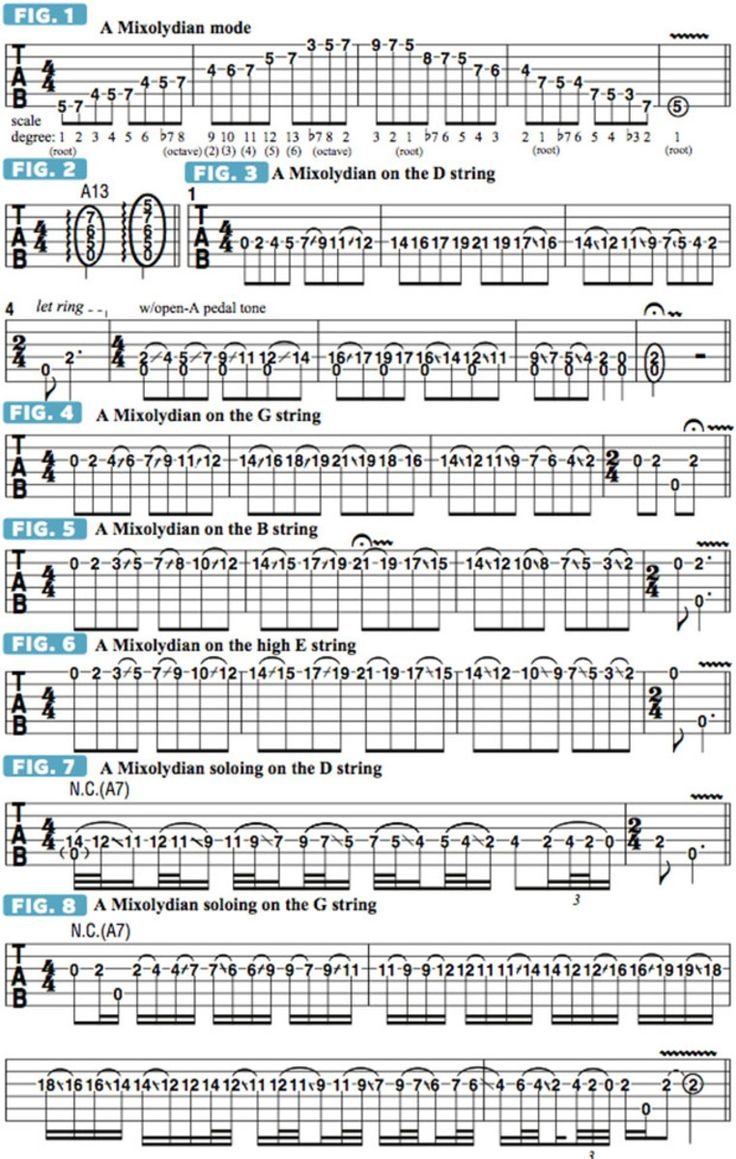 Meet the A Mixolydian Mode, Up and Down on Each String - Guitar World