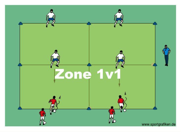 http://www.top-soccer-drills.com/zone-1v1.html #Soccer #Coaching #Drills