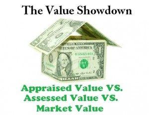 The Value Showdown - Appraised Value VS. Assessed Value VS. Market Value http://rochesterrealestateblog.com/appraised-value-assessed-value-market-value/ #realestate