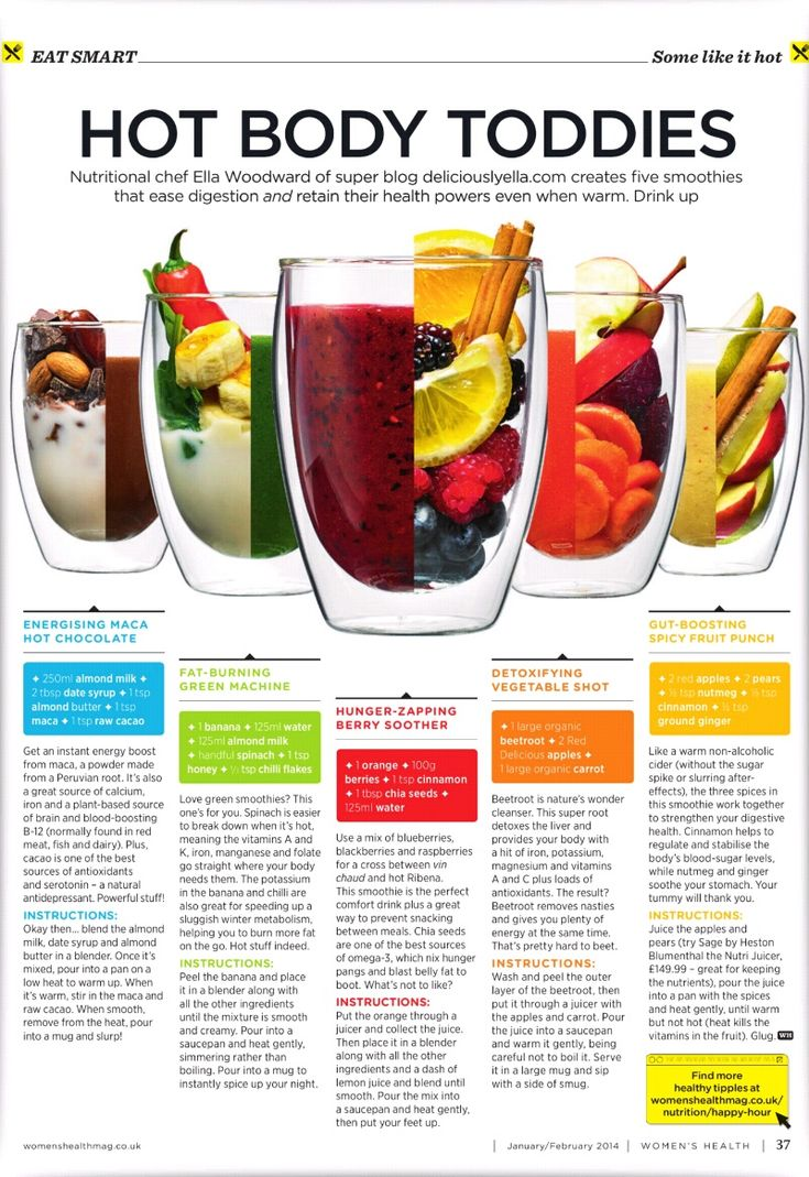 Perfect smoothies for health