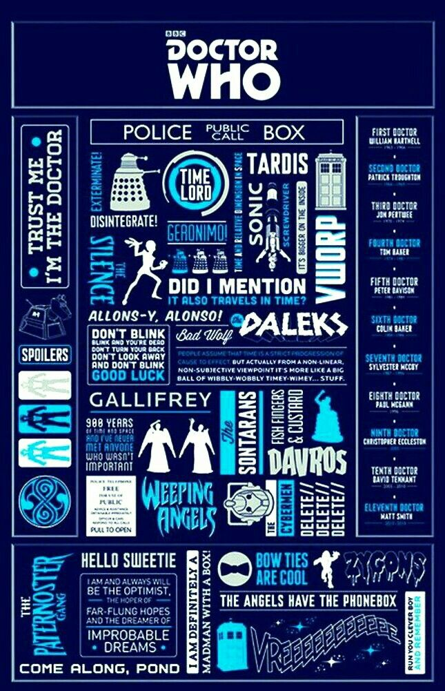 DOCTOR WHO POSTER ART.