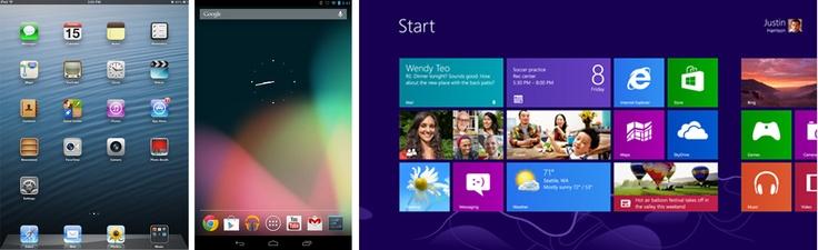 design insights for Windows 8 Metro