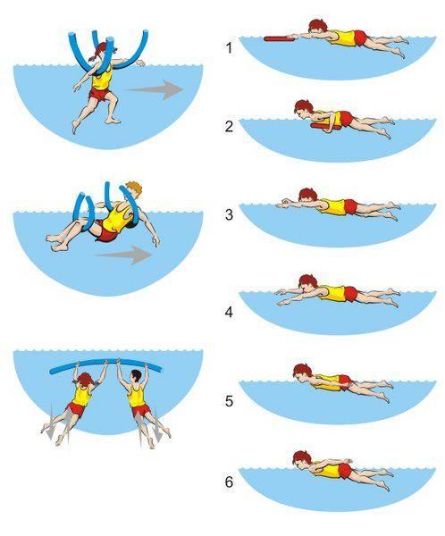ilustracoes para manual
