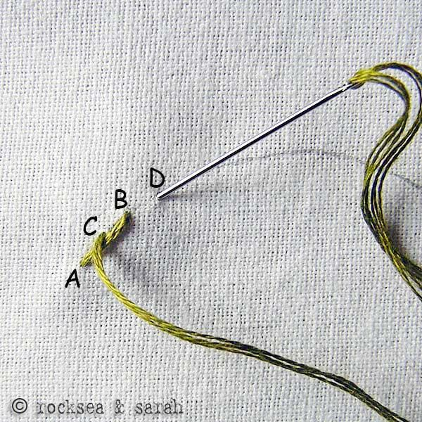 All the embroidery stitch tutorials one would ever need. For example, the stem stitch which continues to elude me.