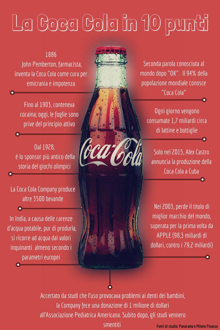 #CocaCola #Mercadante #Muscarella #linguaggio #visioni #economia #finanza #intelligence #AnalysiAndForecasting