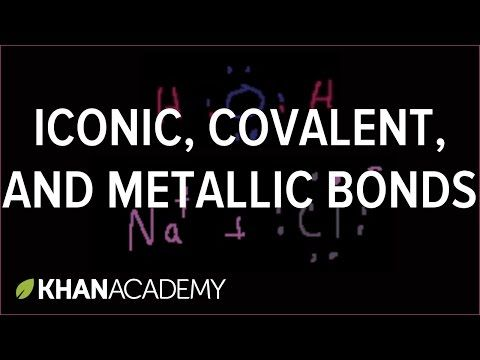 Ionic, covalent, and metallic bonds | Chemical bonds and reactions | Khan Academy