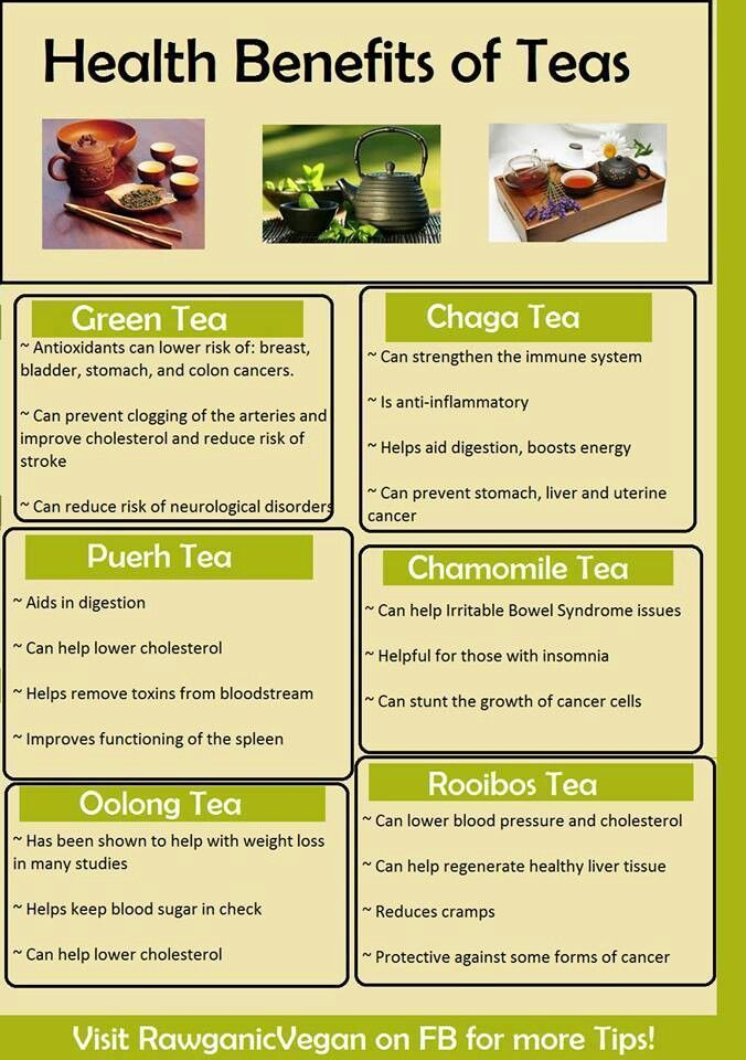 33 Health Benefits of Drinking Tea  NursingDegreenet